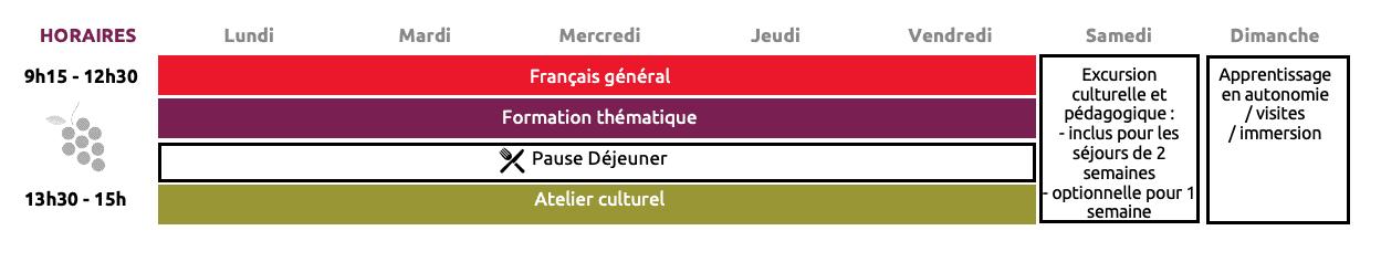 Langue française et culture